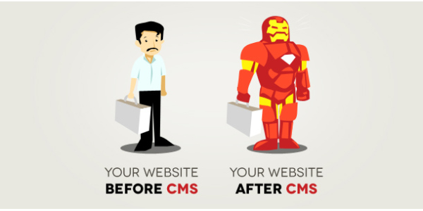 Does Your Website Need A Content Management System?