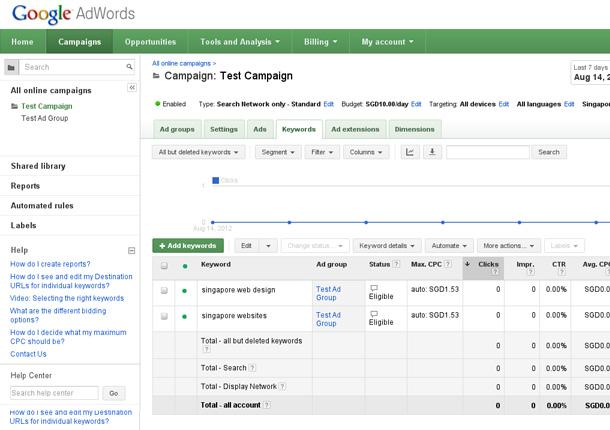 Goole Adwords Campaign Keywords